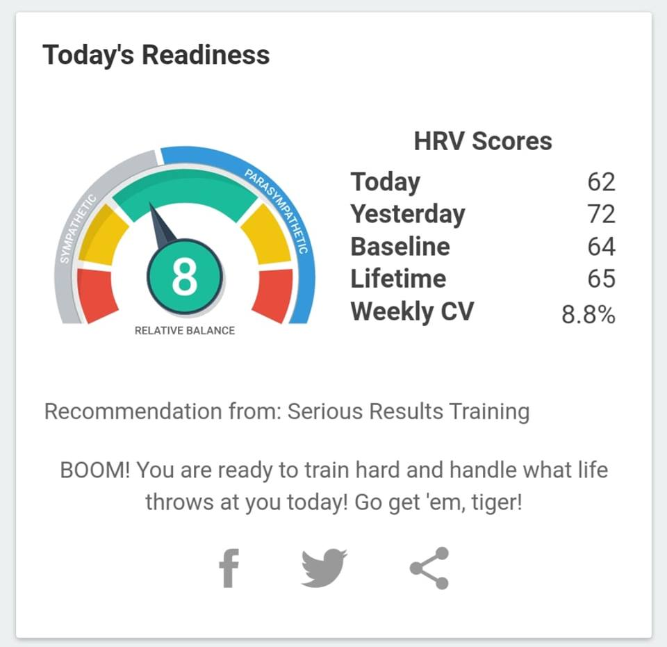 Heart Rate Variability | Serious Results